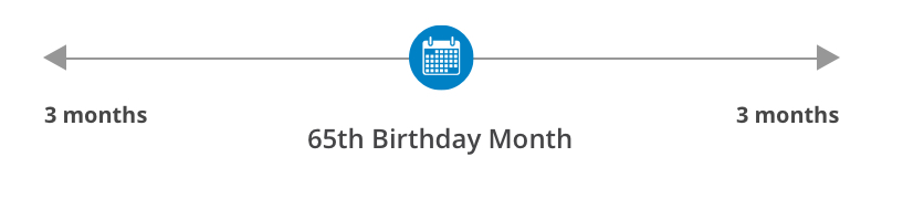 Enroll 3 months before your 65th birthday month, during your 65th birthday month, or 3 months after your 65th birthday month