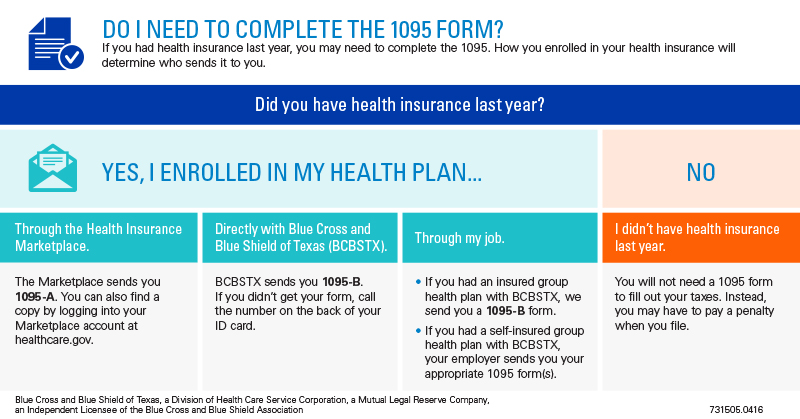 Health Insurance Tax Information | Blue Cross and Blue Shield of Texas