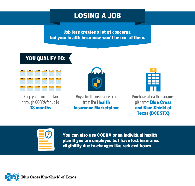 Qualifying Event: Job Loss | Blue Cross and Blue Shield of Texas