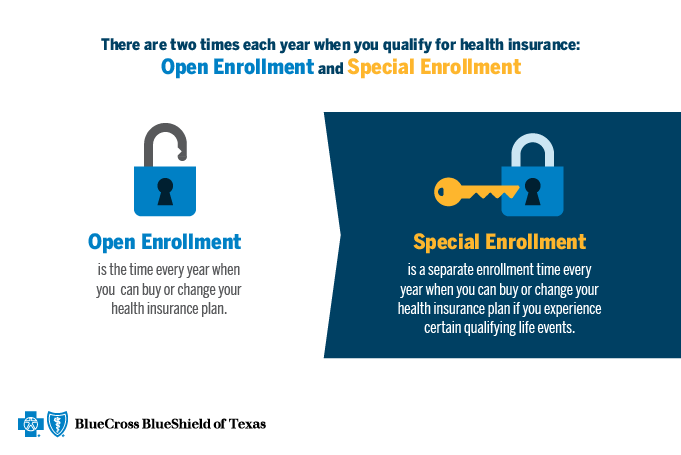 Special Enrollment | Blue Cross and Blue Shield of Texas